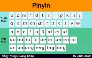 Quy tắc viết Pinyin trong tiếng Trung
